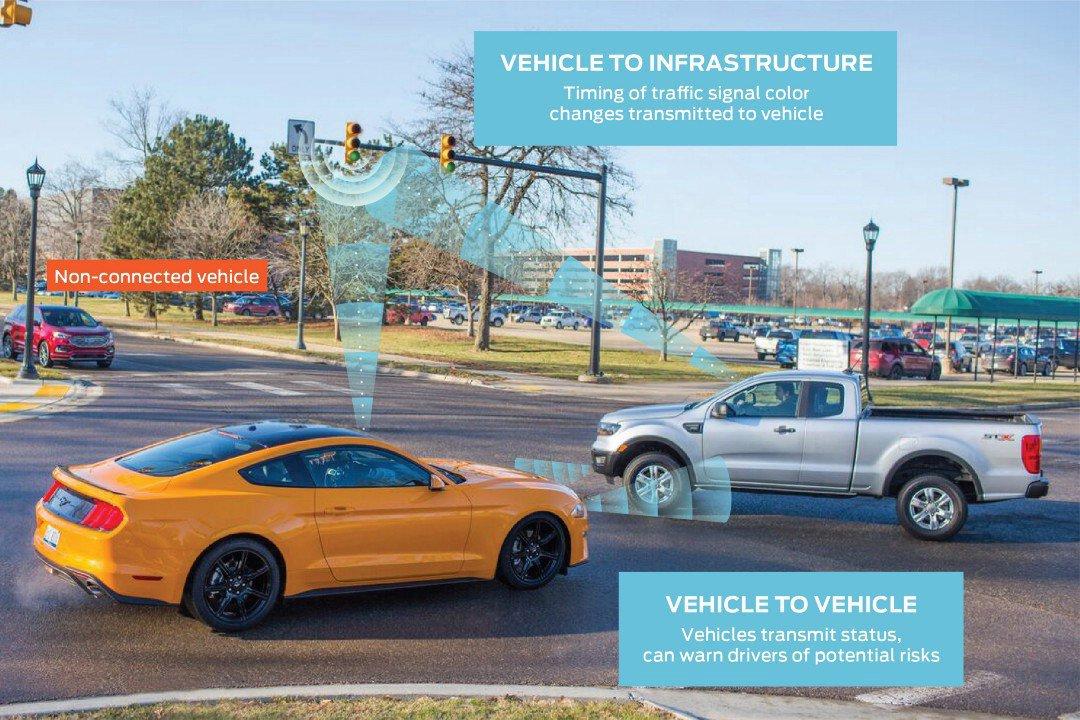 На днях «Форд» продемонстрировал последние разработки в области «общения» транспортных средств между собой и с окружающей инфраструктурой