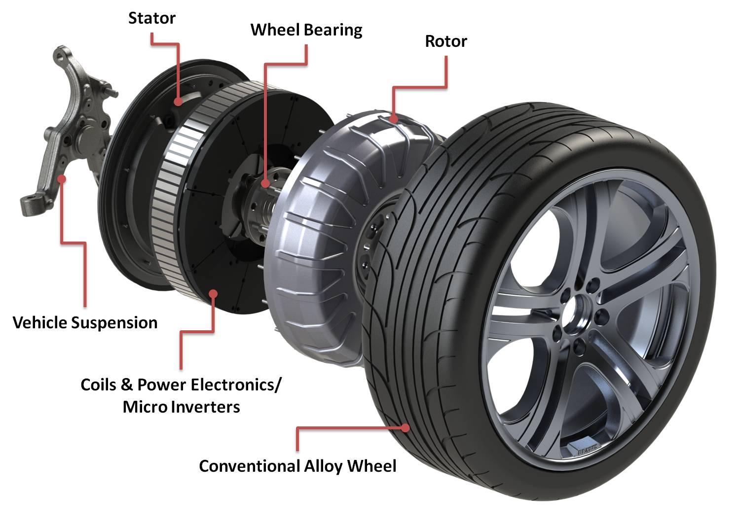 Protean Electric показал в ролике, на что способна ее система ProteanDrive – колесо с тормозом, электроникой, управляющим блоком и электрическим мотором. Данной системой оснастили бывший Saab (NEVS 9-3 EV) и продемонстрировали разворот на месте.