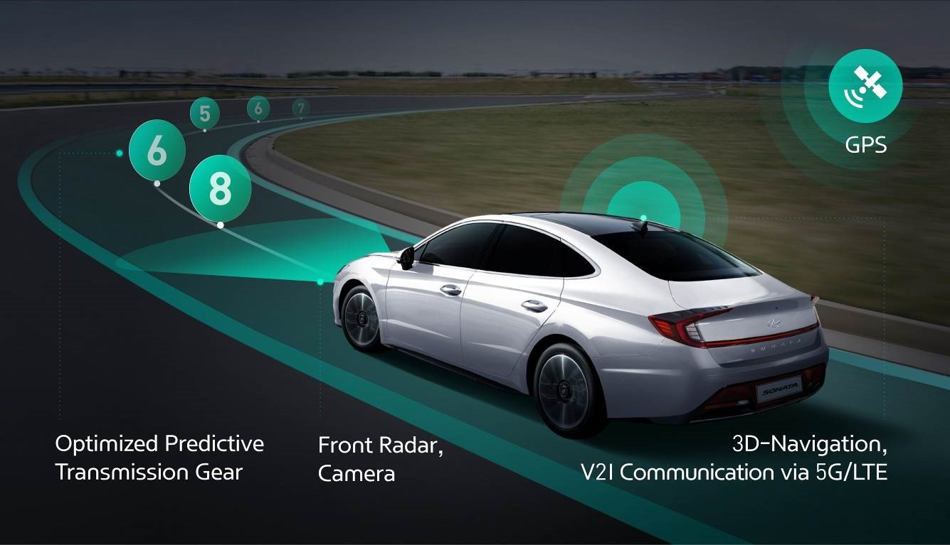 Южнокорейские автопроизводители «Хендай» и «Киа» презентовали инновационную систему переключения передач ICT Connected Shift System. Программа управляет работой КПП в зависимости от ситуации на дороге. Простыми словами, «мозги» машины сами решают, какую ступень в трансмиссии нужно включить.