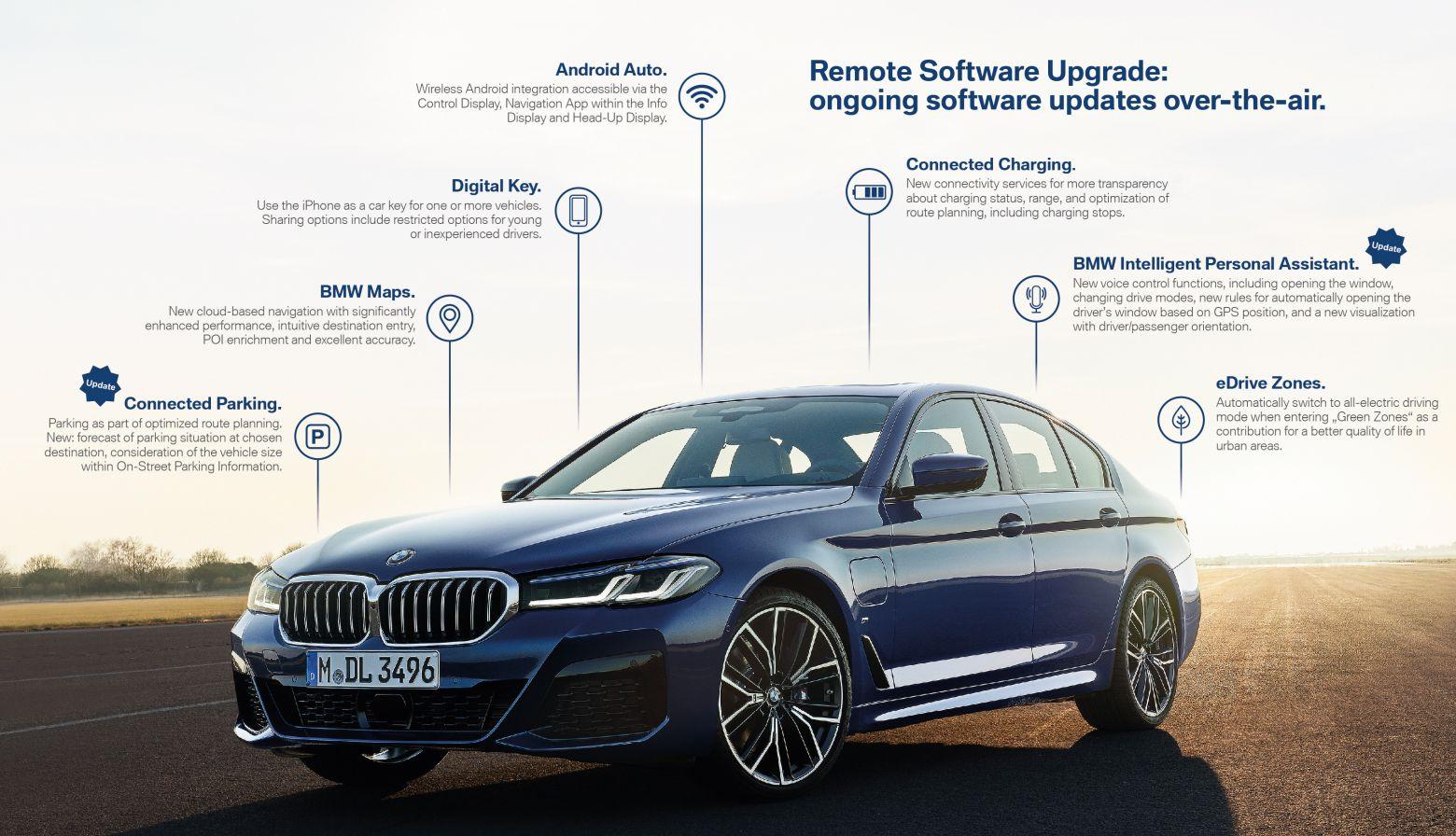 Компания «БМВ» анонсировала возможность покупки опций из более дорогих версий своих моделей по подписке.