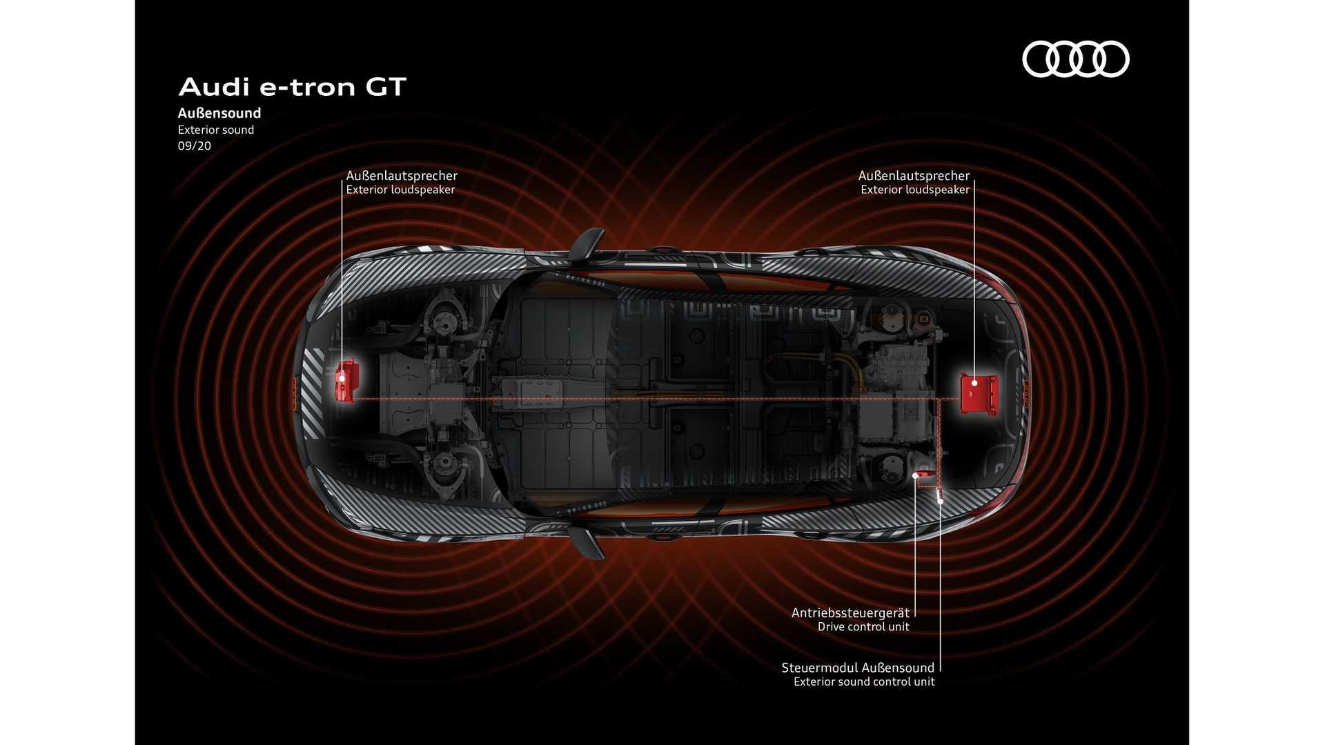 Электрический гран-туризмо Audi e-tron GT поставят на конвейерные рельсы до конца текущего года. Вместе с этим производитель поделился новыми фотографиями модели в специальной маскировке.